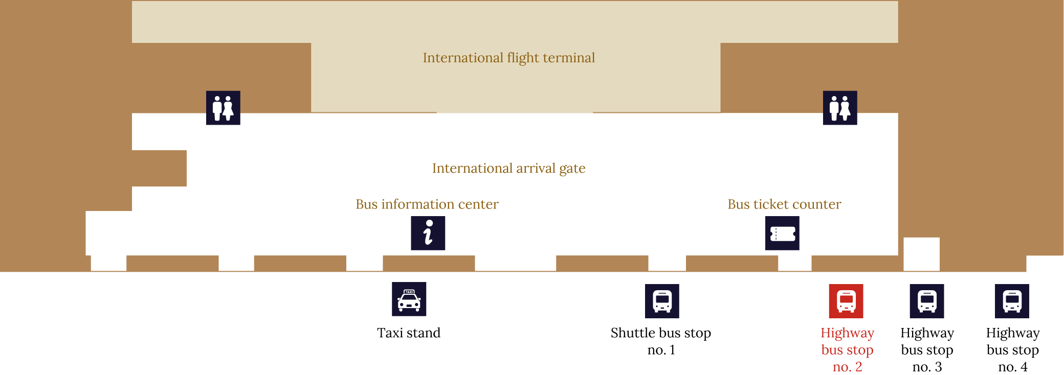Fukuoka Airport information