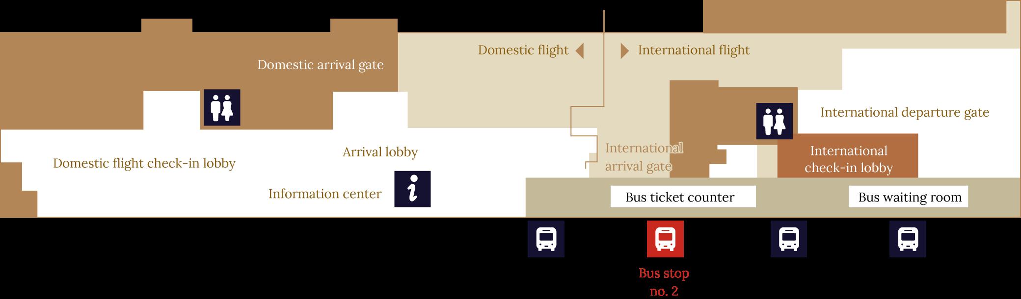 Oita Airport information