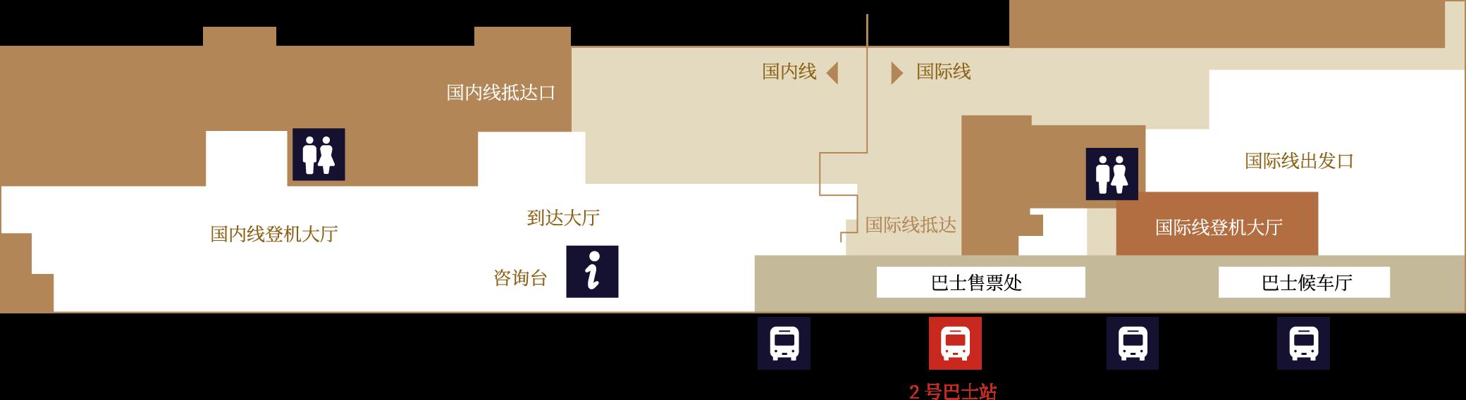 大分机场指南