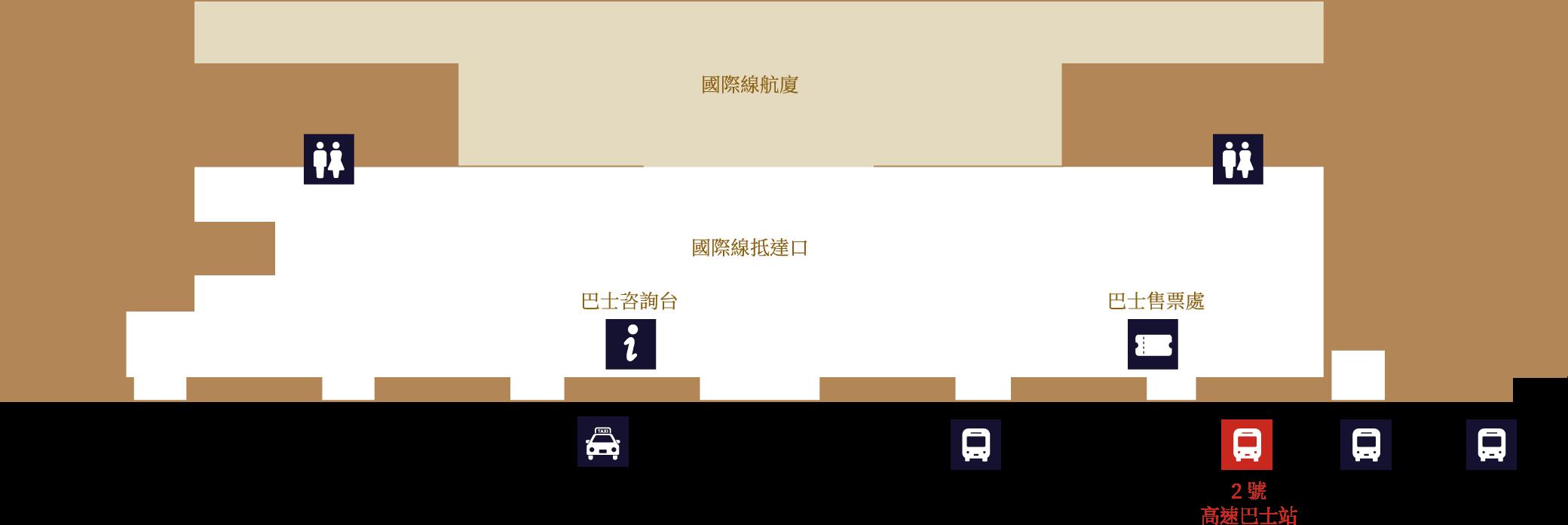 福岡機場指南